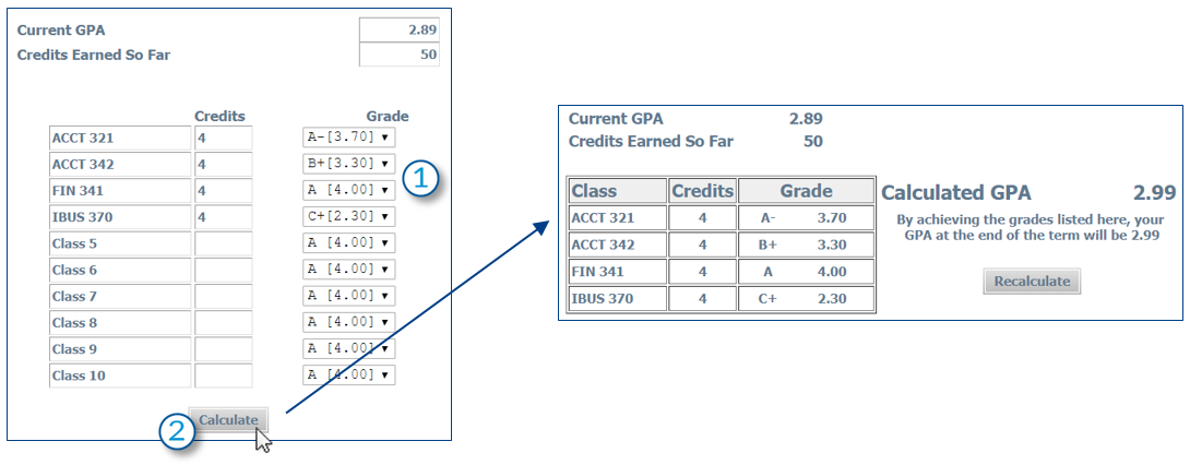example of the term GPA calculator in Degree Works, screenshot